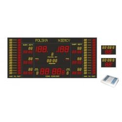 Profesjonalna tablica wyników sportowych ETW 500-500-2 PRO